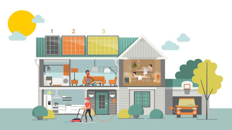 Mihin aurinkopaneelit riittävät